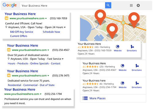 Miami SEO Services for Small Business